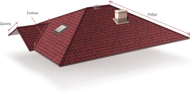 Ендовая крыша - картинка