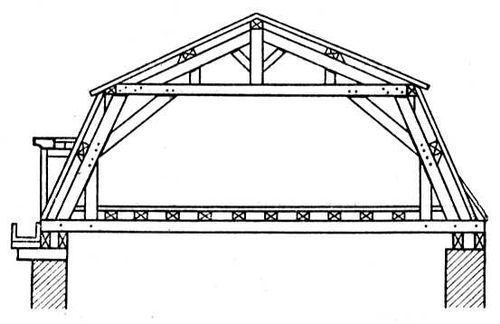 Строение мансардной крыши