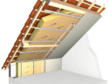 Как построить крышу с
