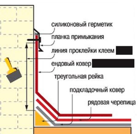 На работы цена монтаж шумоизоляции потолок