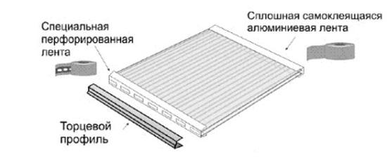 Герметизация панели