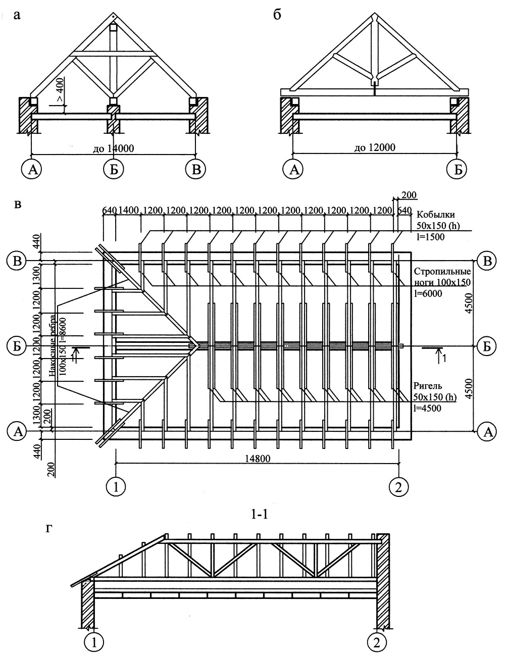 План стропил двускатной крыши