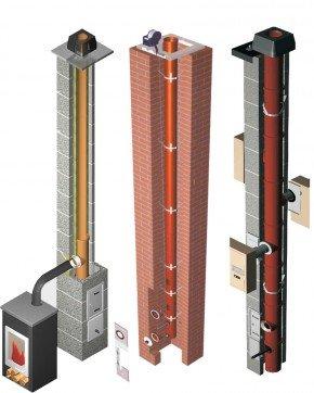 кермаические трубы для дымоходов