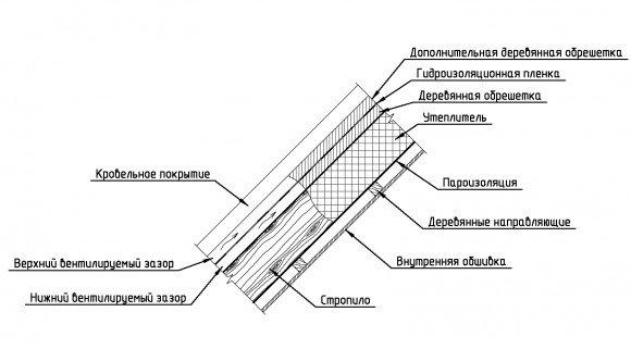 схема гидробарьера