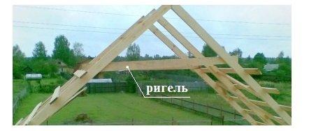 Ригели для обеспечения жёсткости крыши