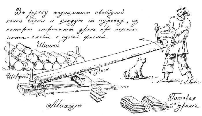 Изготовление короба своими руками