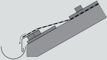 гидробарьер и капельник