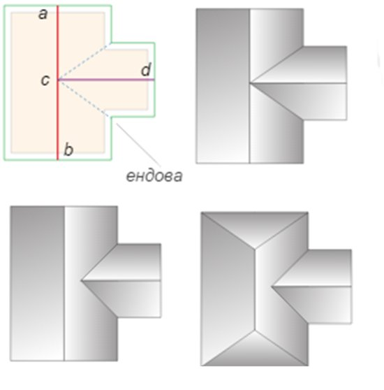 Схема ендов