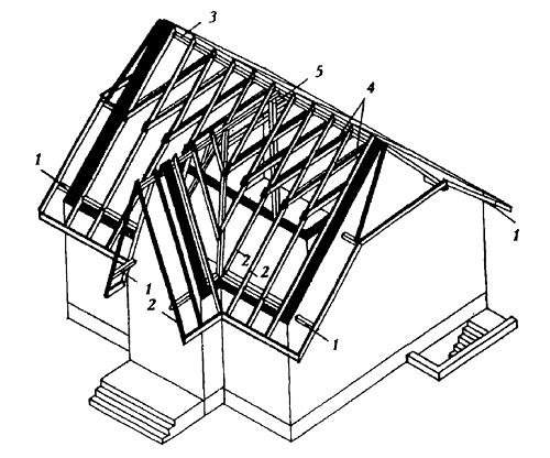 Несущие конструкции трёхфронтонной крыши