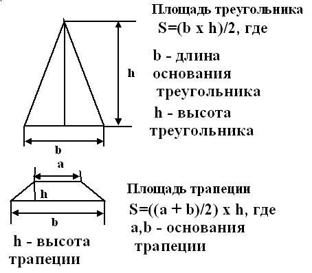 Формула расчёта