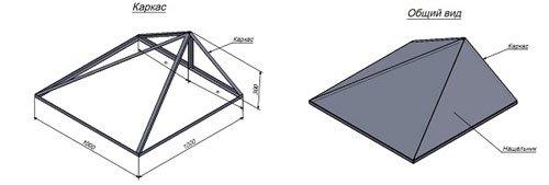 Треугольный вальмовый скат