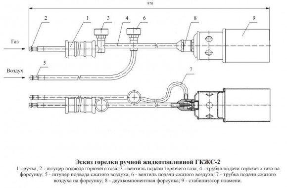 устройство газовой горелки для кровли