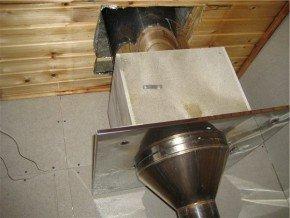 противопожарная изоляция печной трубы