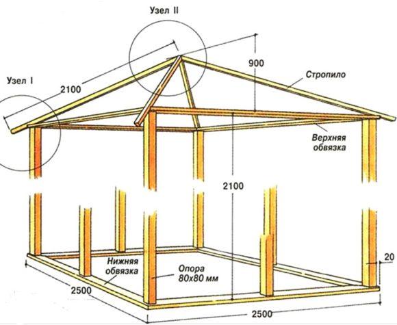 беседка с четырехскатной крышей