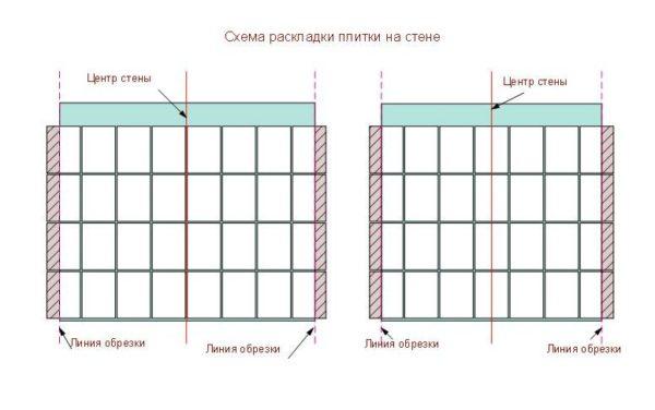 Как создать схему раскладки