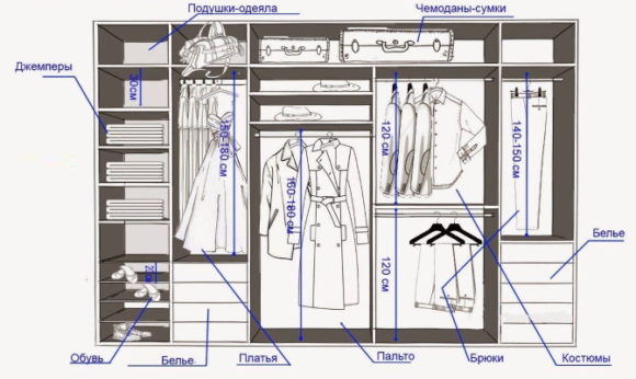 plan garderobnoj