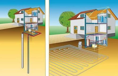 Тепловые насосы: выгодная альтернатива газовому отоплению
